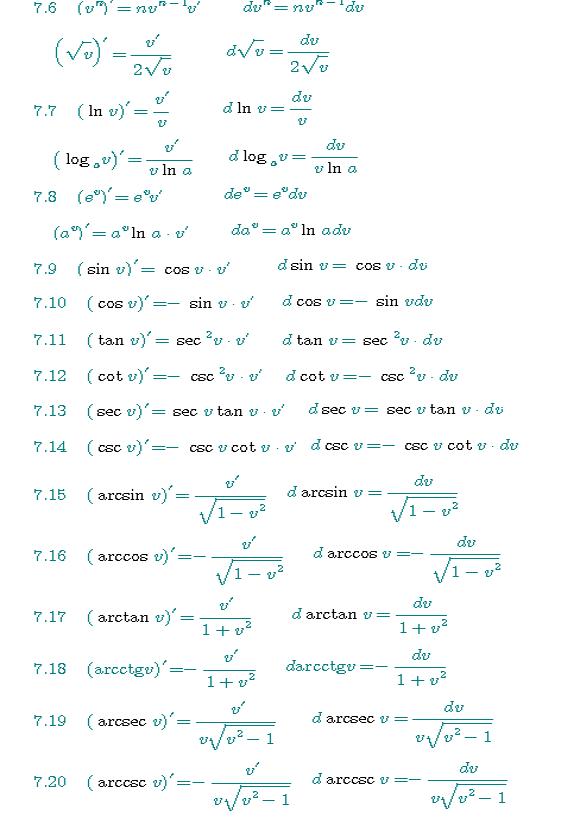 2020年河南成人高考数学必备公式:导数与微分