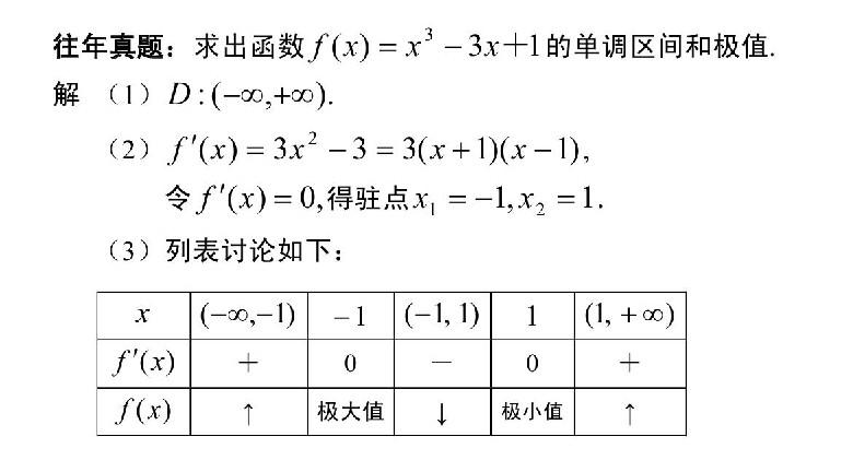 2020年河南成人高考专升本高数(二)考点解析:函数的极值