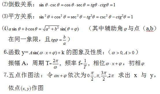 2020年河南成人高考高起点数学备考资料(1)