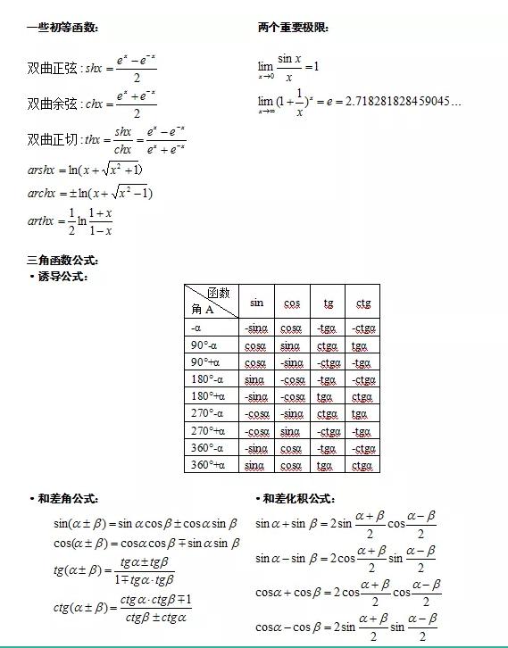 2021年河南成人高考专升本高数(二)常用公式